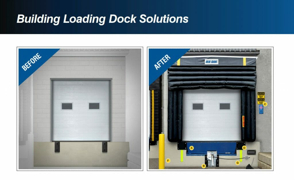 before and after loading dock seals and levelers